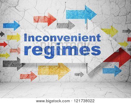 Politics concept: arrow with Inconvenient Regimes on grunge wall background