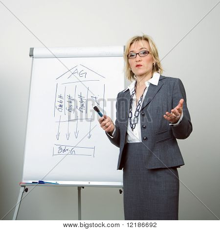 A female tutor presenting using a flip chart