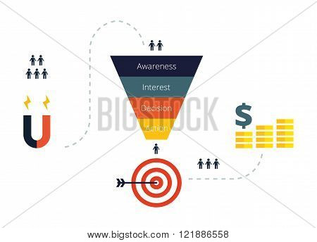 Business infographics with stages of a Sales Funnel audience clients target and profit. Lead and internet sales concept with funnel. Flat vector illustration.