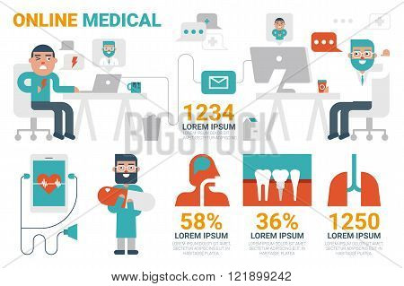 Online Medical Infographic Elements