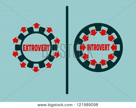 extrovert vs introvert simple icon metaphor. image relative to human psychology poster