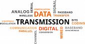 A word cloud of data transmission related items poster
