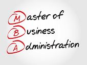 MBA - Master of Business Administration acronym business concept poster