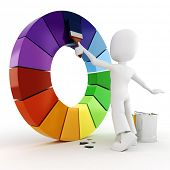 3d man painting a color wheel poster