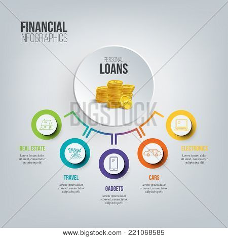 Financial infographics. Personal loans illustration. Vector consumer credit marketing template