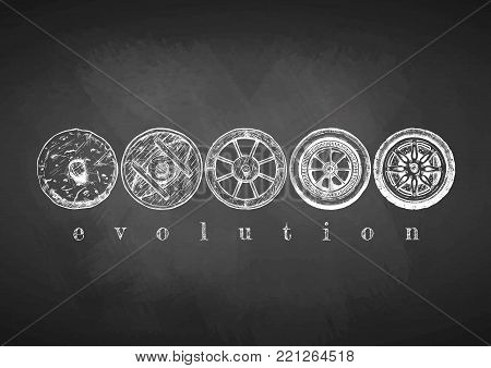 Vector illustration of the wheel evolution set drawn with chalk on blackboard. Stone, antique wooden, spoked, steel and modern alloy wheels