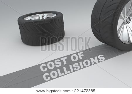 Cost Of Collisions Concept