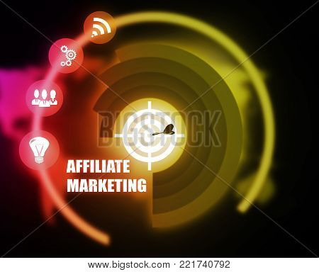 Affiliate Marketing plan concept business mechanism strategy