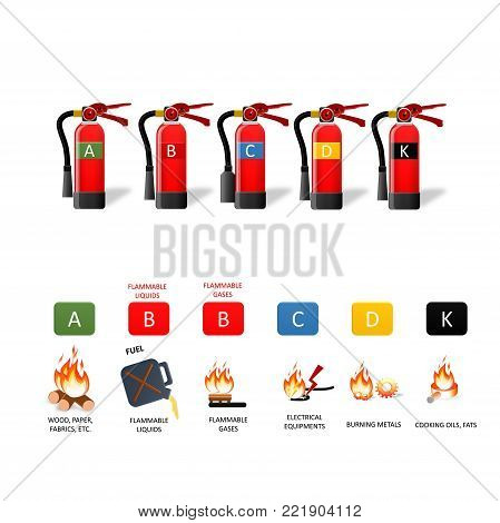 Different Types of Extinguishers - Water, Water mist,Foam, Dry Powder, Wet chemical, Carbon Dioxide. Use extinguishers symbols.Extinguisher on white background. Extinguisher instruction.