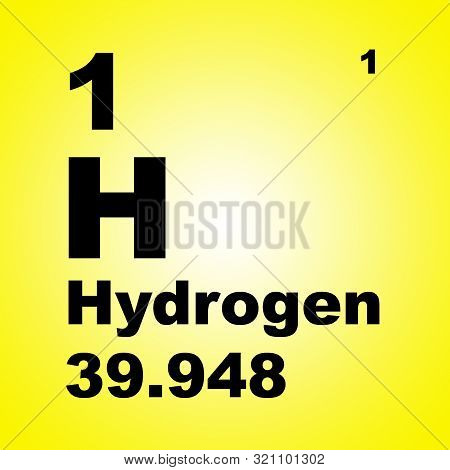 Square shaped Periodic Table of Elements Hydrogen poster