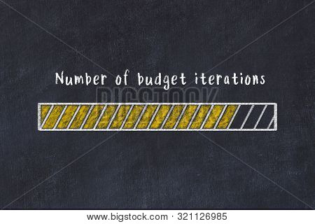 Chalk Drawing Of Loading Progress Bar With Inscription Number Of Budget Iterations.