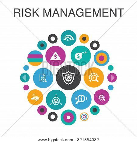 Risk Management Infographic Circle Concept. Smart Ui Elements Control, Identify, Level Of Risk