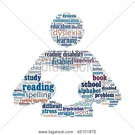 Dyslexia in word collage