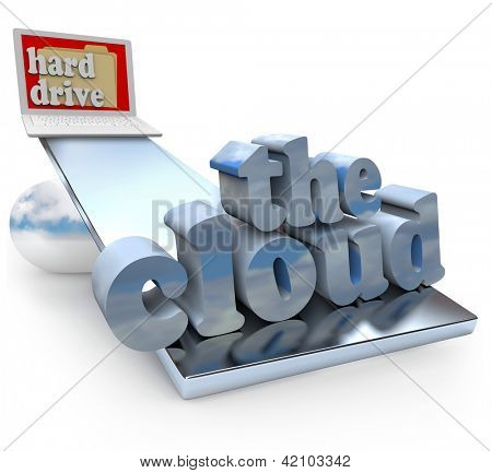 The concept of The Cloud is compared to the benefits of file storage on a computer hard drive, with a laptop on a scale and the words for cloud computing poster