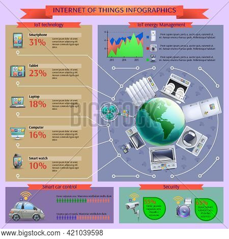 Internet Of Things Car Remote Control And  Iot Secure Energy Management Infographic Presentation Lay