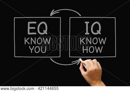 Hand Writing Intelligence Quotient And Emotional Intelligence Quotient Diagram With Chalk On Blackbo