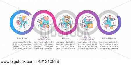 Personal Beliefs Vector Infographic Template. Belief In God, Honesty Presentation Design Elements. D