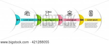 Set Line Coffee And Conversation, Turk, Bean, Branch And Bag Coffee Beans. Business Infographic Temp