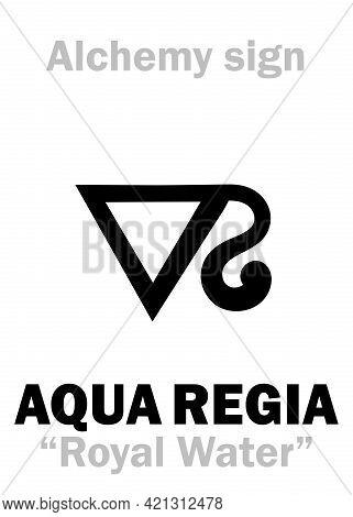 Alchemy Alphabet: Aqua Regia (