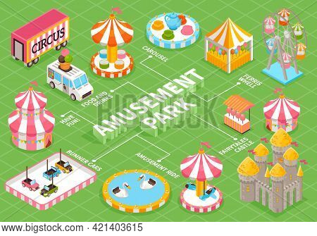 Amusement Park Flowchart On Green Background With Isometric Icons Of Carousel Circus Ferris Wheel Ic