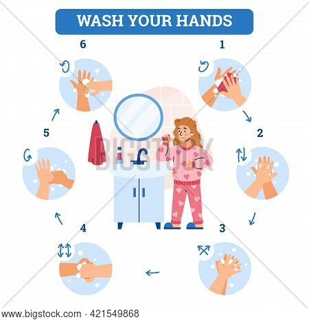 Scheme For Proper Hands Washing With Icons Cartoon Vector Illustration.