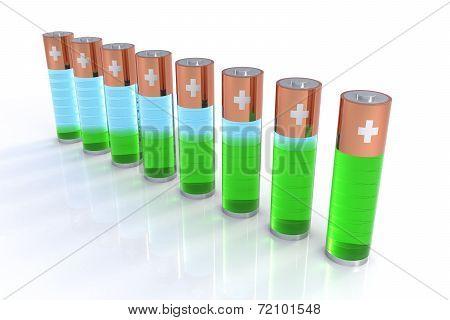 Batteries Indicator Bar Chart