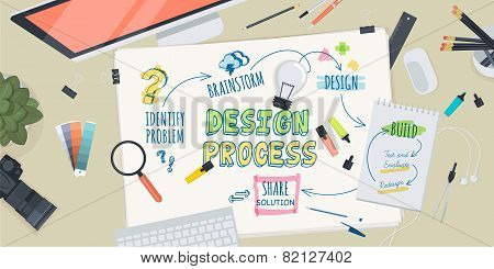 Flat design illustration concept for creative design process