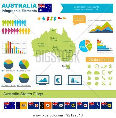 Australia Infographic Elements  Include:High detailed map of Australia and complete provincial flags