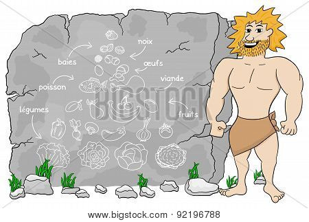 French Cave Man Explains Paleo Diet Using A Food Pyramid Drawn On Stone