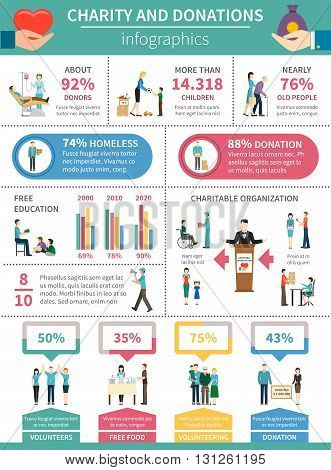 Charity and donation infographics presenting information about work of charity organizations and volunteering flat vector illustration