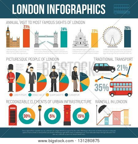 English weather culture traditions for travelers and statistic on london landmarks visitors infographic poster flat abstract vector illustration