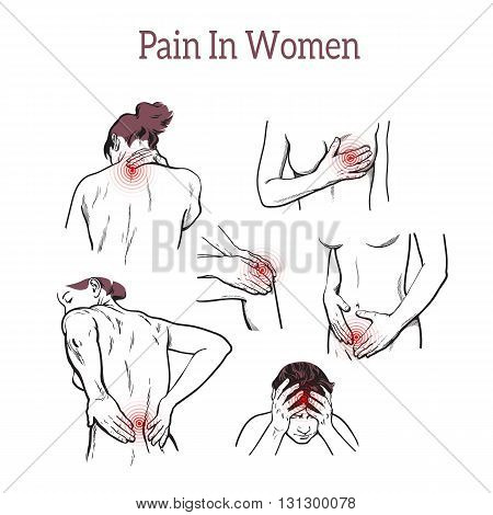 Set of different pain syndromes. Worried back. Stomach ache. Pain during menstruation. Pain in the neck. Pain in the knee stustave. Pain in the bones and joints. Headache. illustration. Sketch