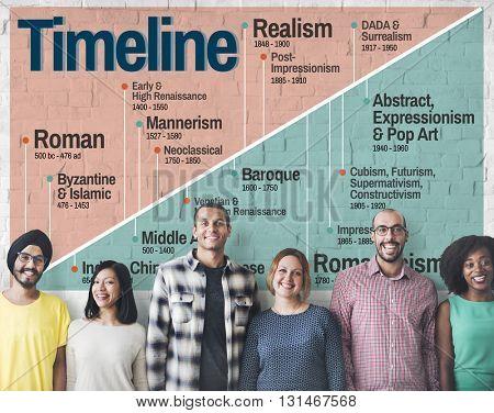 Timeline Journey Milestone History Narrative Storyline Concept