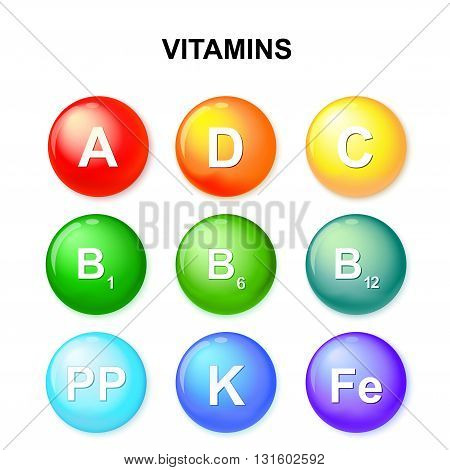 button with vitamins. Set. Ascorbic acid (vitamin C) Retinol (vitamin A) Cholecalciferol (vitamin D3) Tocopherols (vitamin E) and vitamins B complex