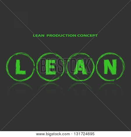 Lean manufacturing method background. Title Lean inside green abstract circles. Dark background. Reflection under title. Lean is modern program of productivity. Vector illustration