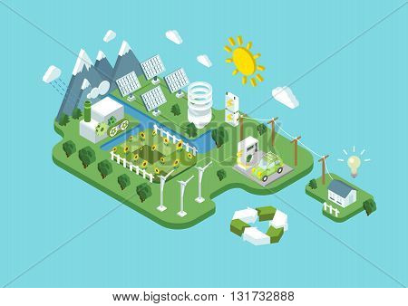 Flat 3d isometric ecology green renewable energy consumption