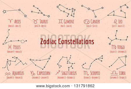 Set of zodiac signs and constellations. Vector collection of beige backgrounds zodiac Pisces, Scorpio, Libra, Aquarius, Capricorn, Cancer, gemini, virgo, aries, aquarius, leo, taurus