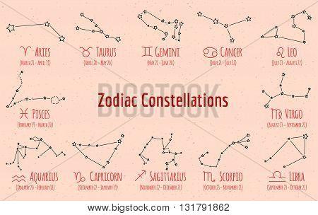 Set of zodiac signs and constellations. Vector collection of beige backgrounds zodiac Pisces, Scorpio, Libra, Aquarius, Capricorn, Cancer, gemini, virgo, aries, aquarius, leo, taurus
