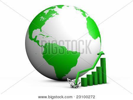 Booming Global Bar Graph