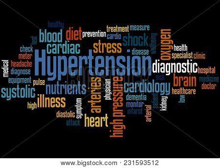 Hypertension Word Cloud Concept 2