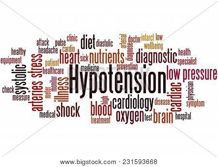 Hypotension Word Cloud Concept 2