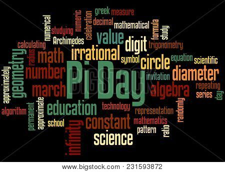 Pi Day Word Cloud Concept 2