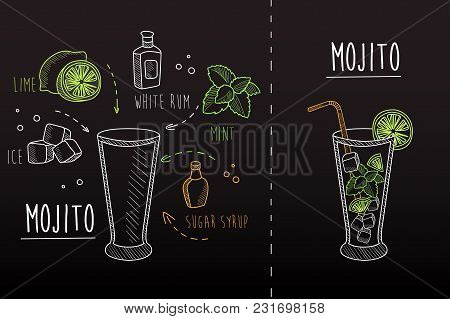 Chalk Style Illustration Of Mojito. Recipe Of Alcoholic Cocktail. Glass, Fresh Lime, White Rum, Mint