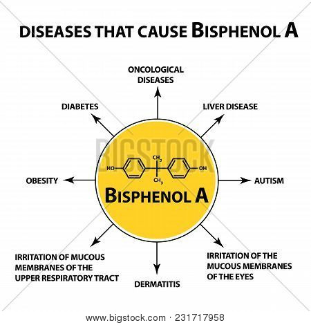 Diseases That Cause Bisphenol A. Chemical Formula. Infographics. Vector Illustration On Isolated Bac