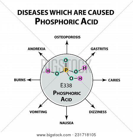 Diseases That Cause Orthophosphoric Acid. The Chemical Formula Of Phosphoric Acid. Infographics. Vec