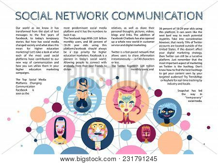 Human Inner World In Cyberspace Network Communications Context And Social Media Personalities Types