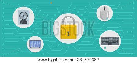 Locked Phone Banner. Flat Illustration Of Locked Phone Vector Banner For Web