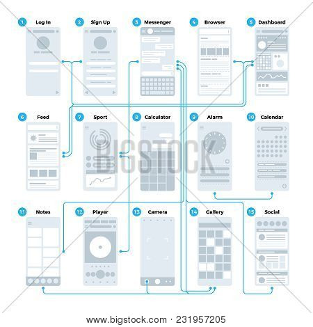 Ux Ui Application Interface Flowchart. Mobile Wireframes Management Sitemap Vector Mockup. Illustrat