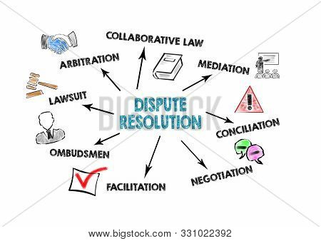 Dispute Resolution, Agreement And Legally Resolve Problems Concept