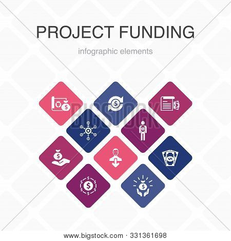 Project Funding Infographic 10 Option Color Design. Crowdfunding, Grant, Fundraising, Contribution S